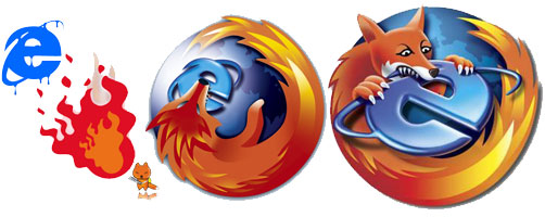 Vejam como o Firefox derrete e morde o IE que nada pode fazer para se defender.